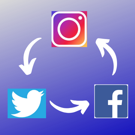 Sync Instagram with Facebook and Twitter