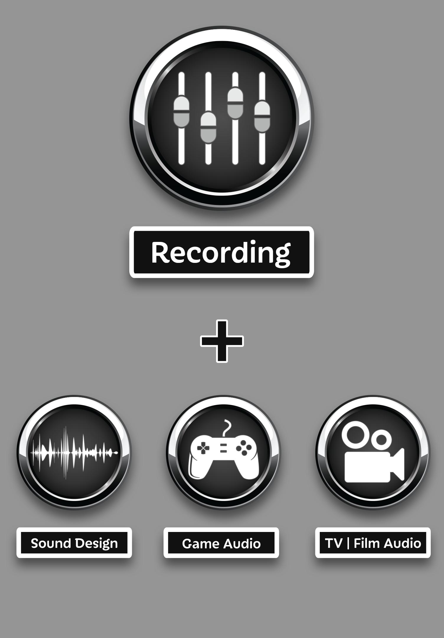 Atlanta Audio Production Degree Program