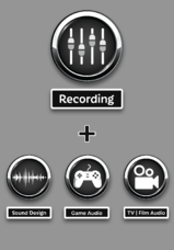 Alpharetta Audio Post Production School