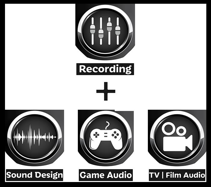 Audio Post Production Degree Georgia