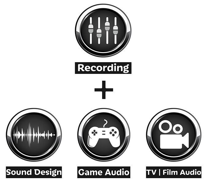 Music Production and Audio Recording School